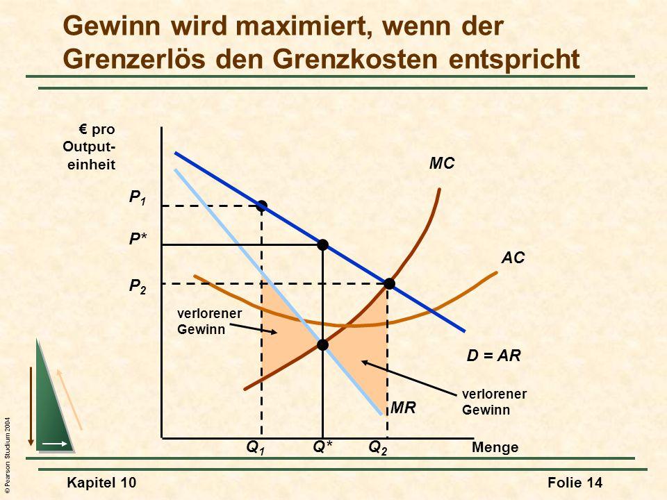 Gewinn wird maximiert, wenn der Grenzerlös den Grenzkosten entspricht