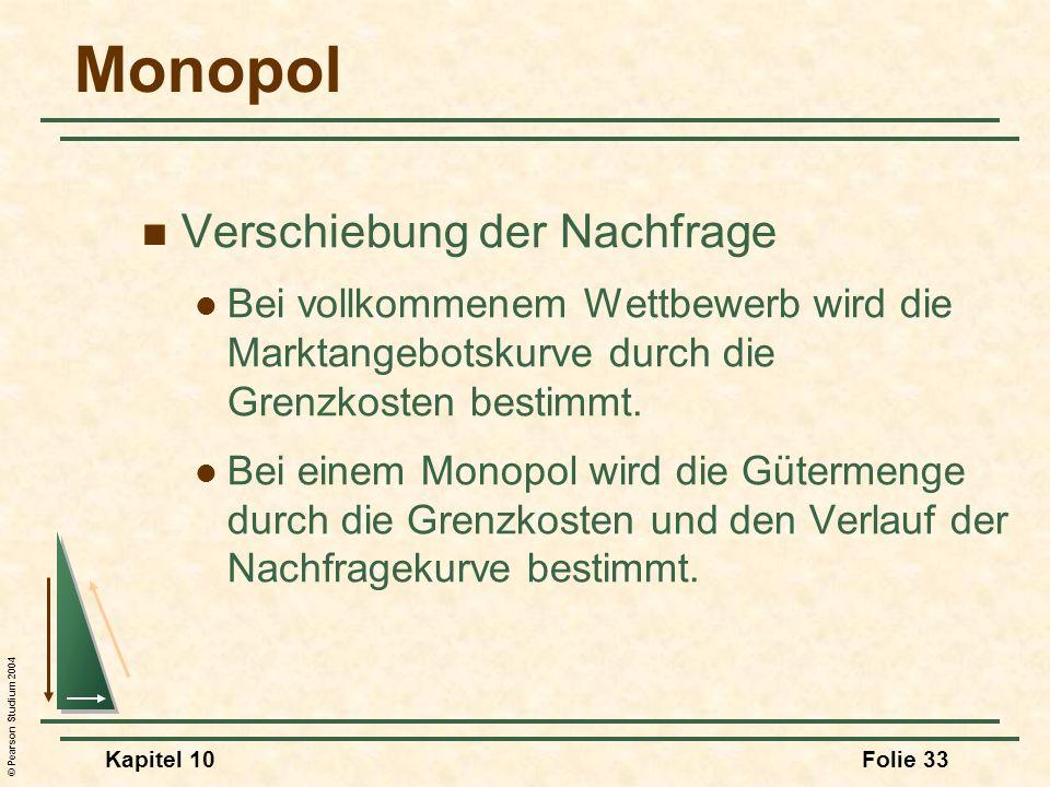 Monopol Verschiebung der Nachfrage