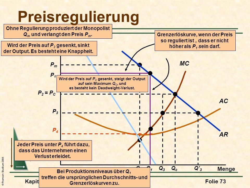 Preisregulierung MR MC AC AR P1 Q1 P3 Q3 Q'3 $/Q Pm Qm P2 = PC Qc P4