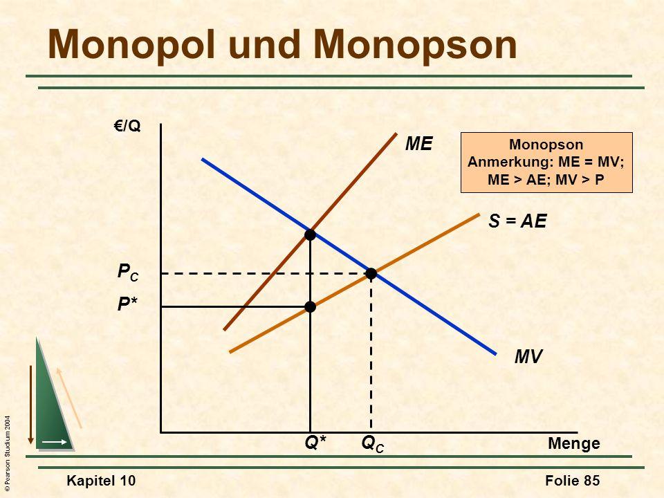 Monopol und Monopson PC QC ME S = AE MV Q* P* €/Q Menge Monopson