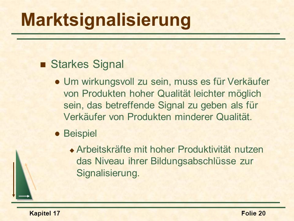 Marktsignalisierung Starkes Signal