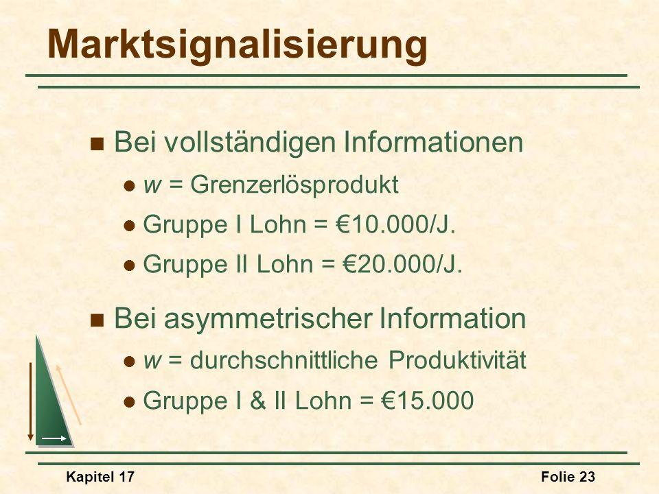 Marktsignalisierung Bei vollständigen Informationen