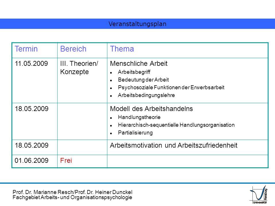 Termin Bereich Thema 11.05.2009 III. Theorien/ Konzepte