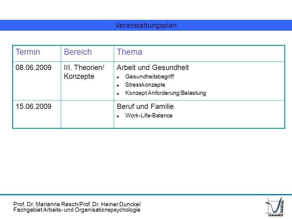 Termin Bereich Thema 08.06.2009 III. Theorien/ Konzepte