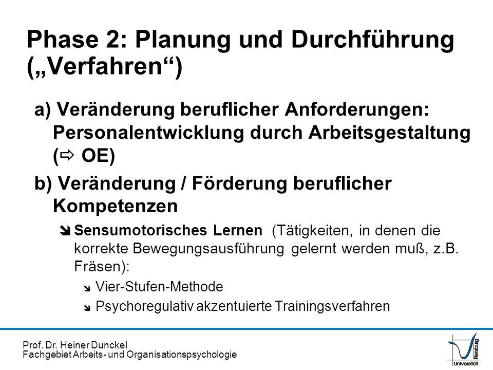 """Phase 2: Planung und Durchführung (""""Verfahren )"""