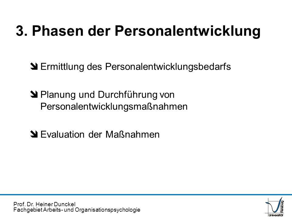 3. Phasen der Personalentwicklung