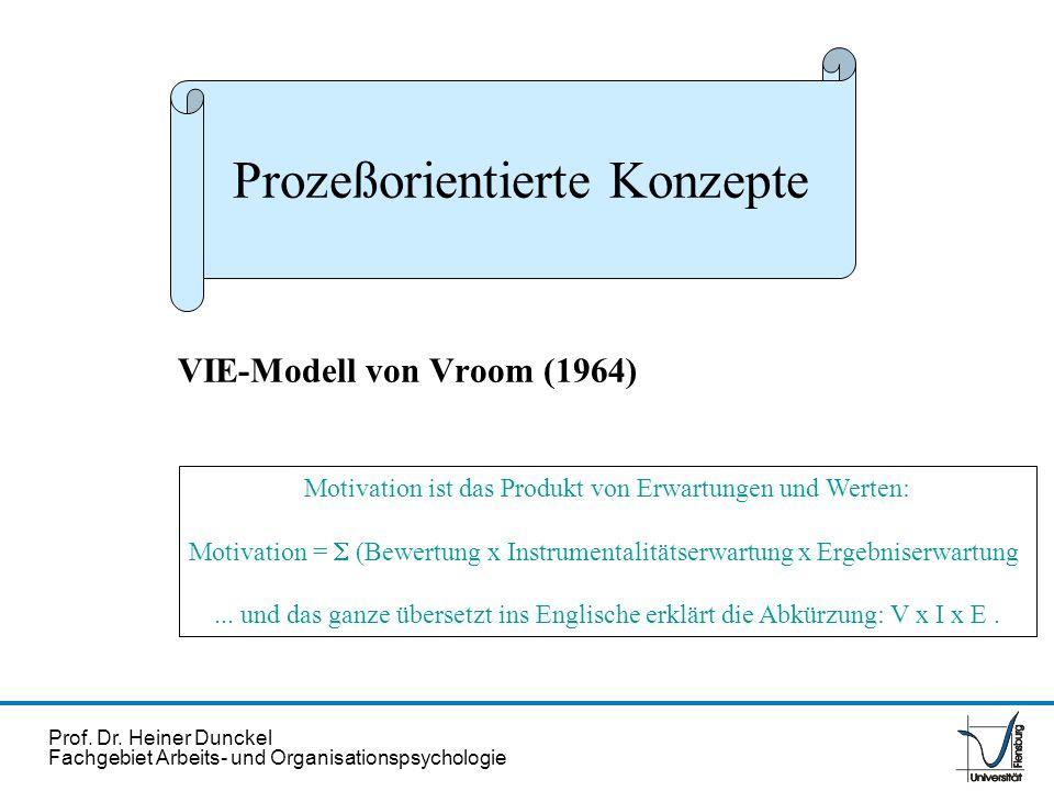 VIE-Modell von Vroom (1964)
