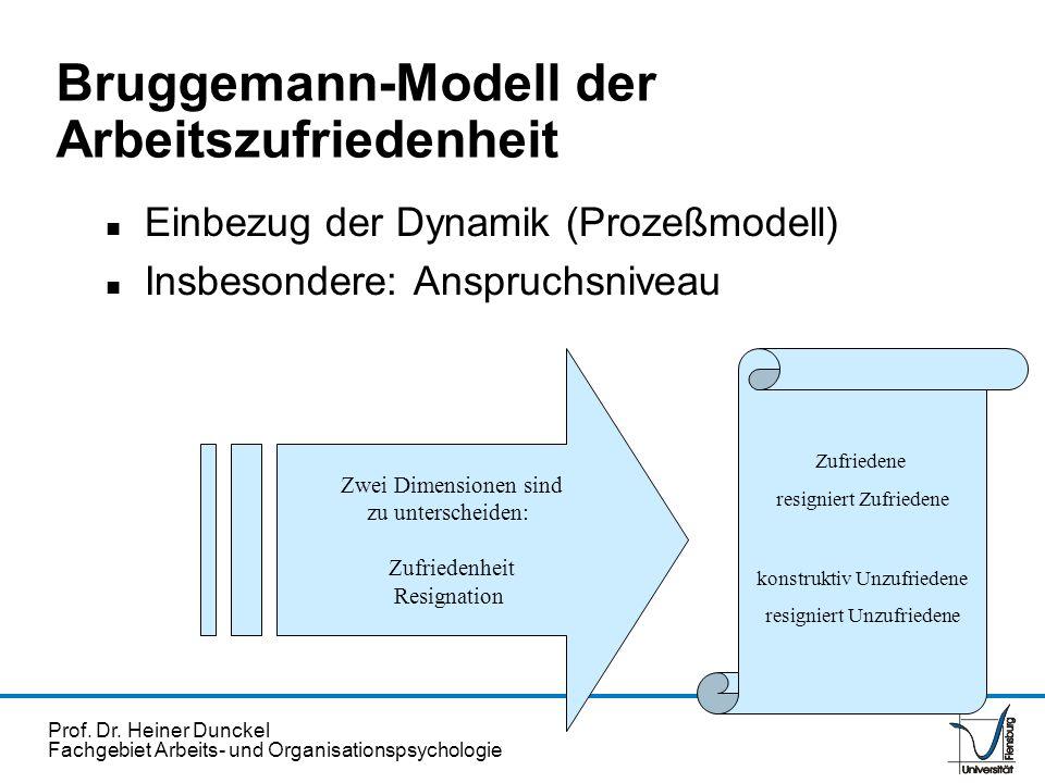 Bruggemann-Modell der Arbeitszufriedenheit