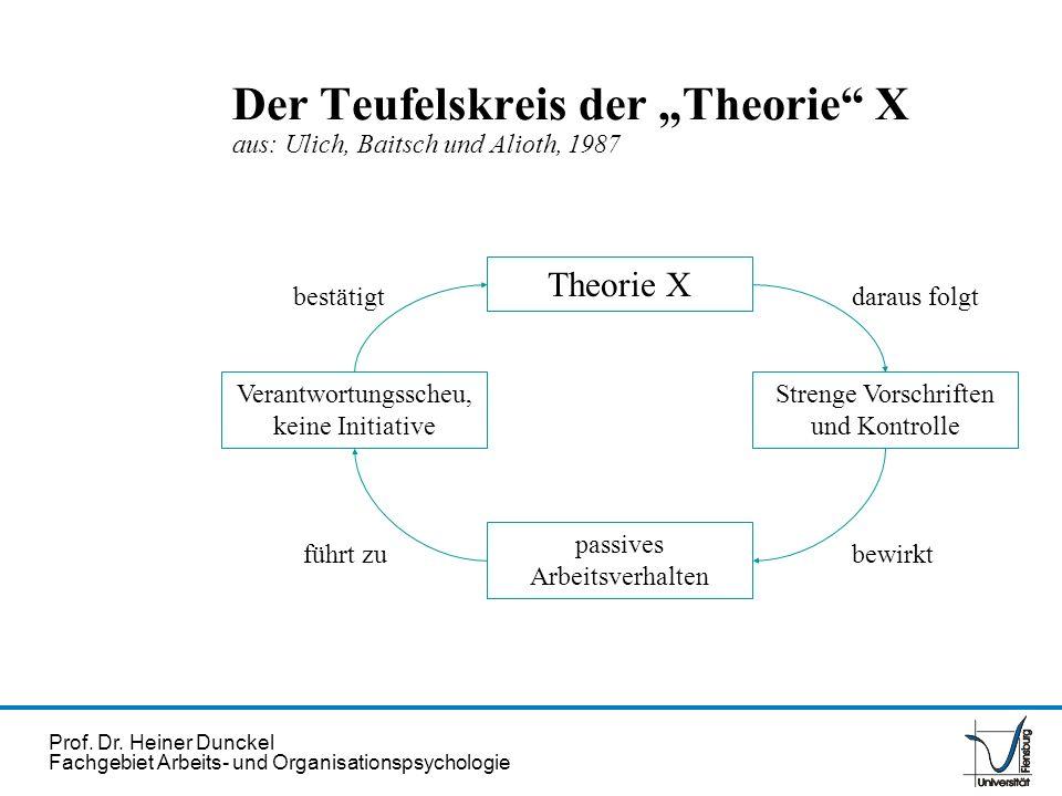 """Der Teufelskreis der """"Theorie X aus: Ulich, Baitsch und Alioth, 1987"""
