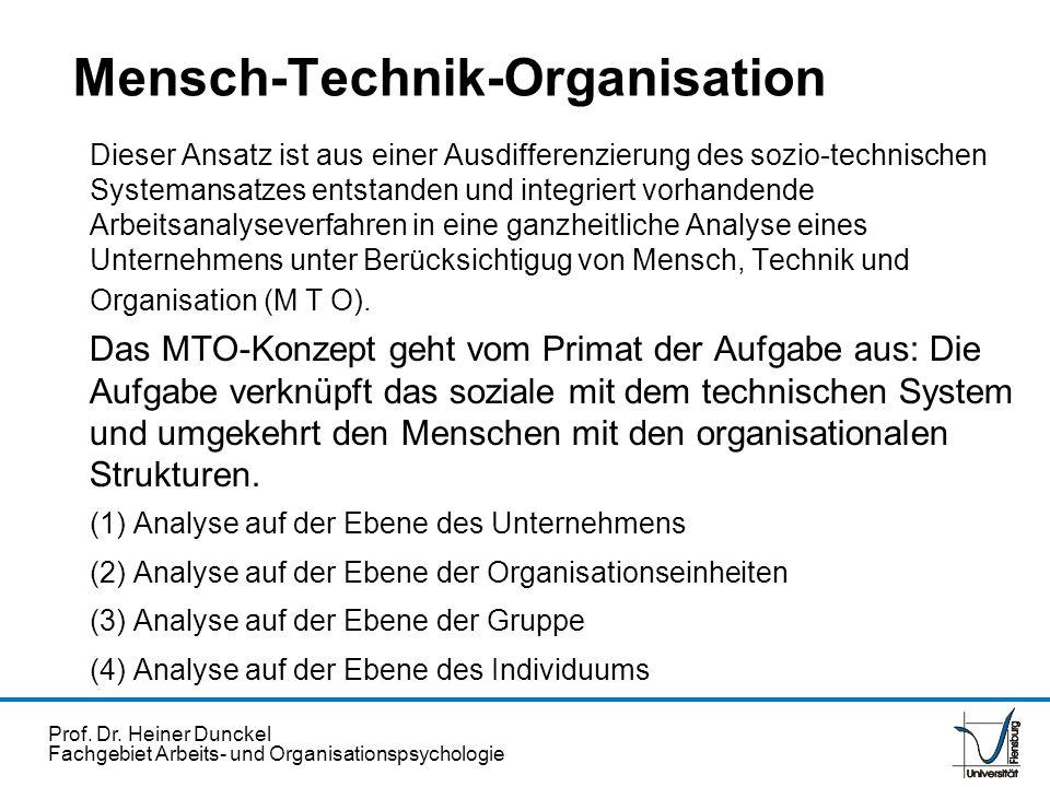 Mensch-Technik-Organisation