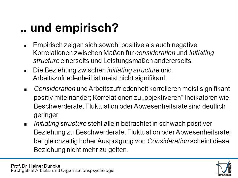 .. und empirisch