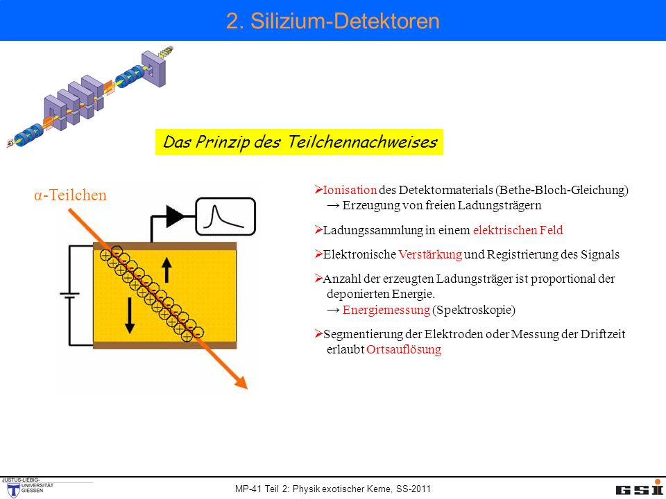 2. Silizium-Detektoren Das Prinzip des Teilchennachweises α-Teilchen