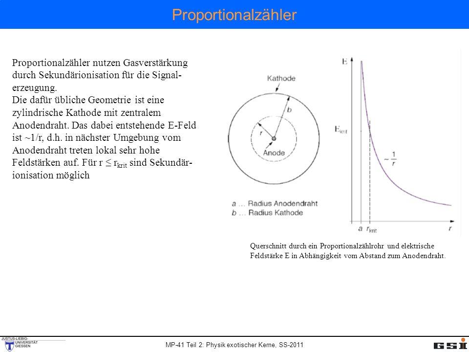 Proportionalzähler Proportionalzähler nutzen Gasverstärkung durch Sekundärionisation für die Signal-erzeugung.
