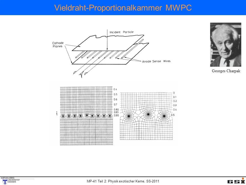 Vieldraht-Proportionalkammer MWPC