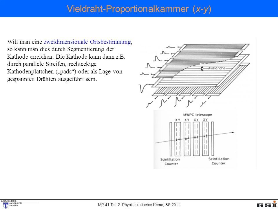Vieldraht-Proportionalkammer (x-y)