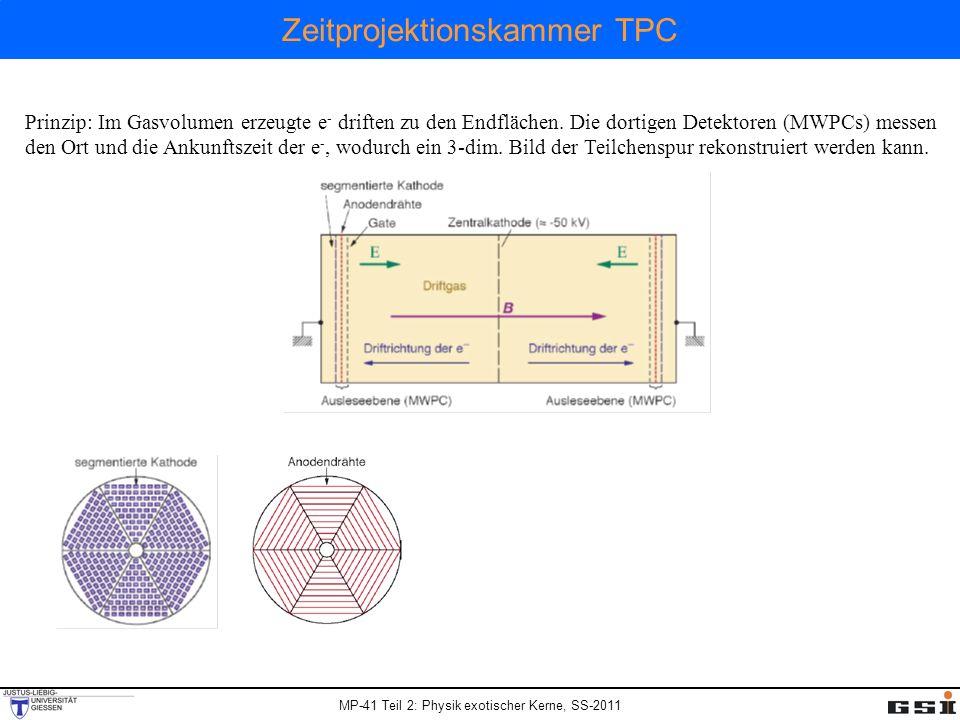 Zeitprojektionskammer TPC