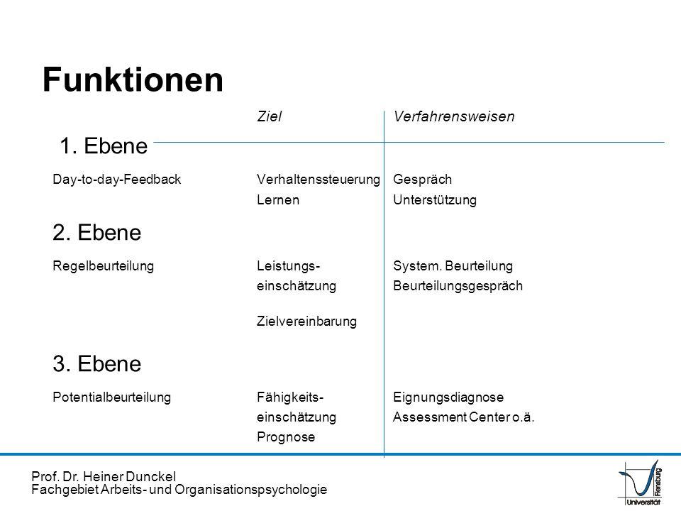 Funktionen 1. Ebene 2. Ebene Zielvereinbarung 3. Ebene