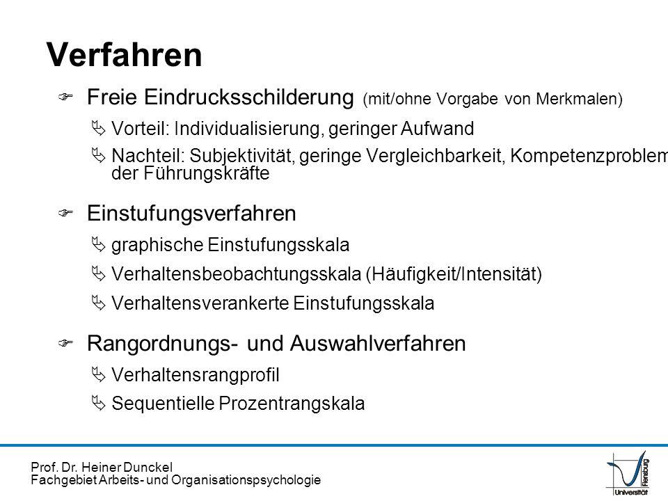 Verfahren Freie Eindrucksschilderung (mit/ohne Vorgabe von Merkmalen)