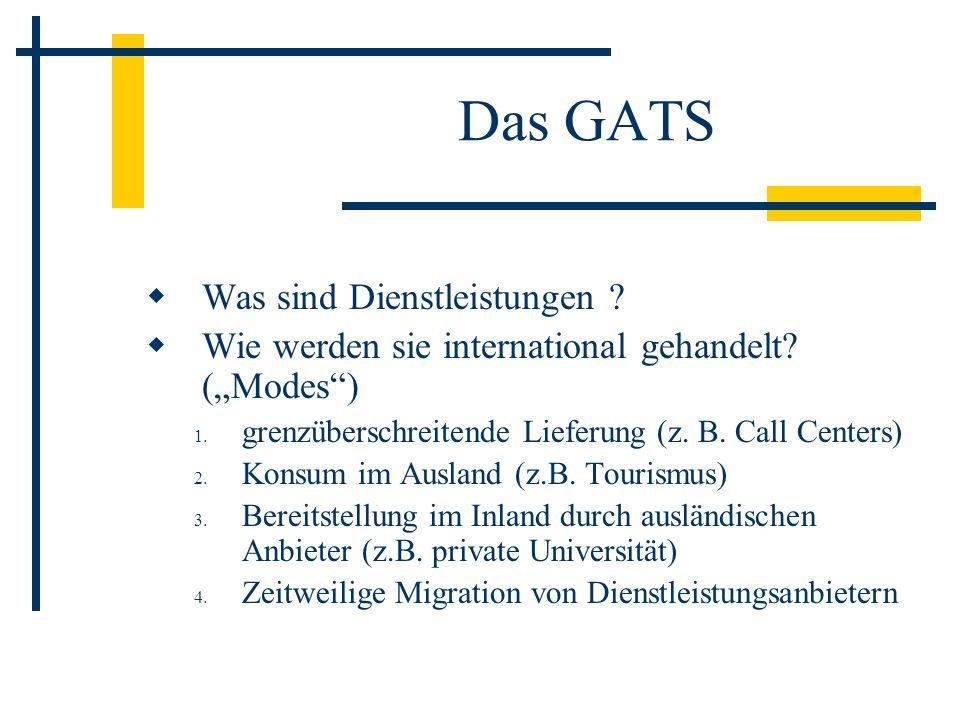 Das GATS Was sind Dienstleistungen