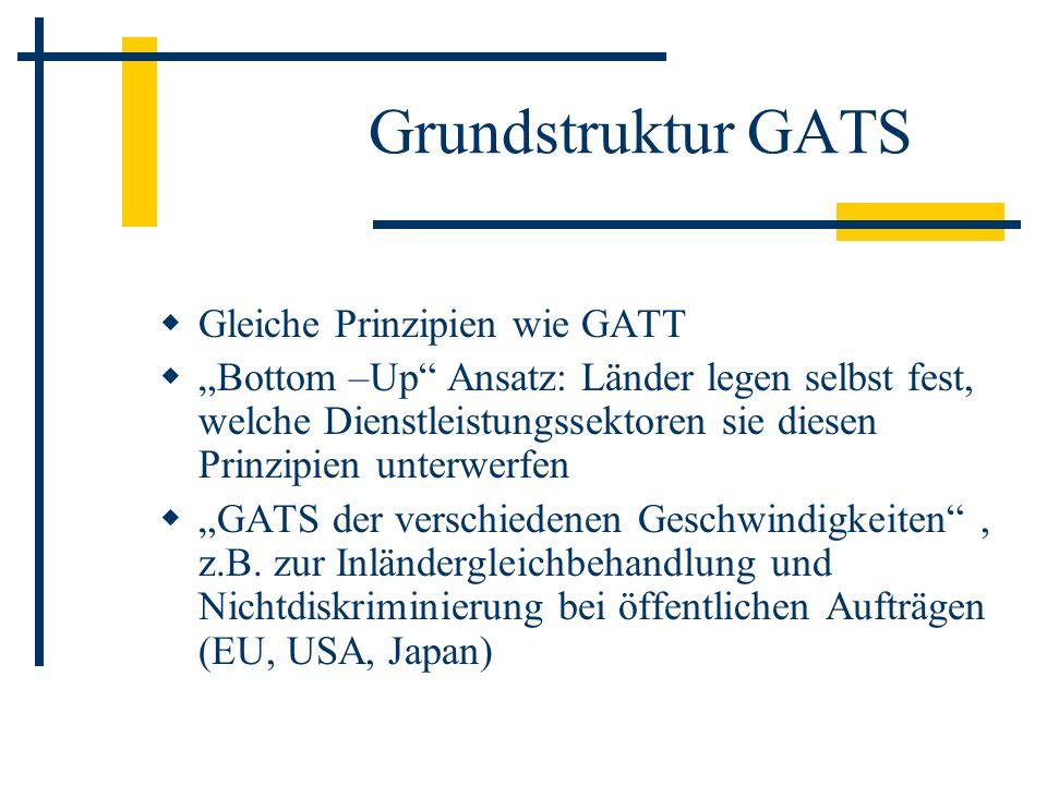 Grundstruktur GATS Gleiche Prinzipien wie GATT