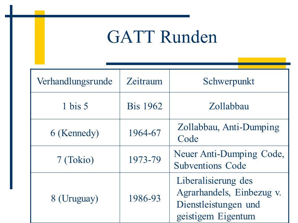GATT Runden Verhandlungsrunde Zeitraum Schwerpunkt 1 bis 5 Bis 1962