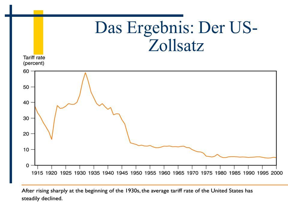 Das Ergebnis: Der US-Zollsatz
