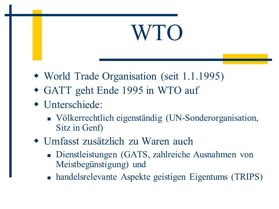 WTO World Trade Organisation (seit 1.1.1995)