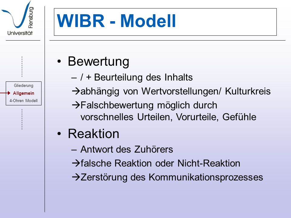 WIBR - Modell Bewertung Reaktion / + Beurteilung des Inhalts