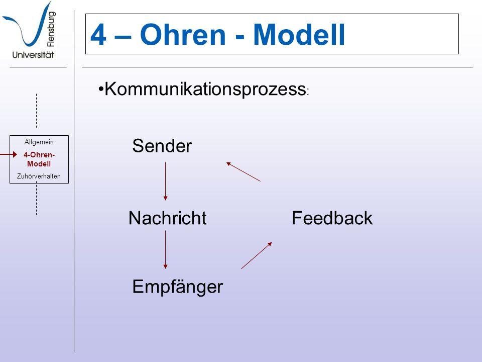 4 – Ohren - Modell Kommunikationsprozess: Sender Nachricht Feedback