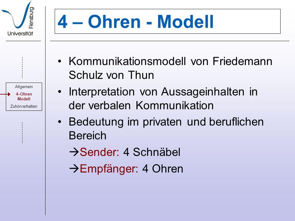 4 – Ohren - Modell Kommunikationsmodell von Friedemann Schulz von Thun