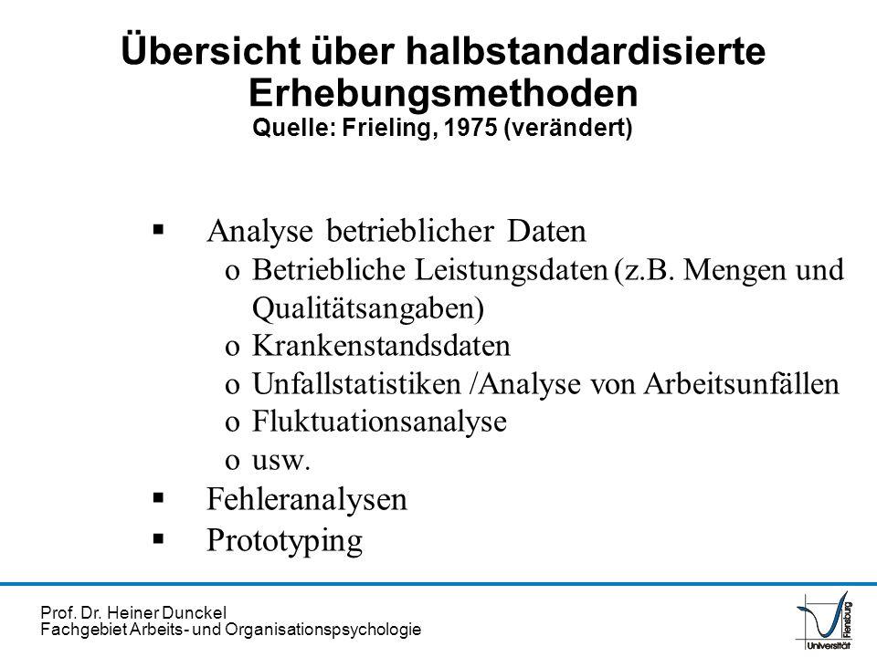 Übersicht über halbstandardisierte Erhebungsmethoden Quelle: Frieling, 1975 (verändert)