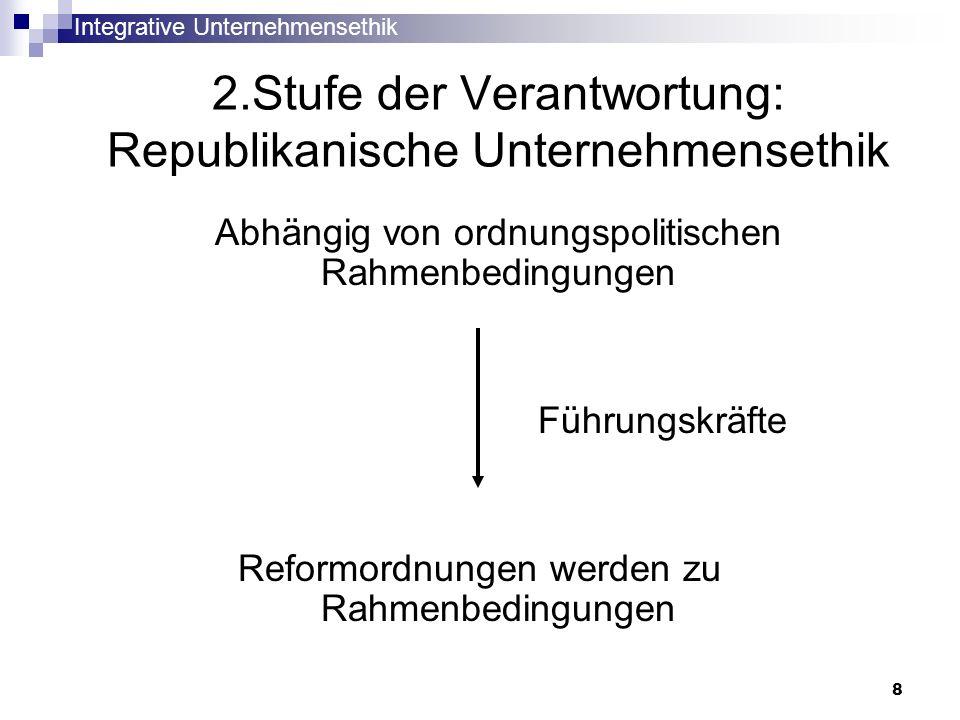 2.Stufe der Verantwortung: Republikanische Unternehmensethik