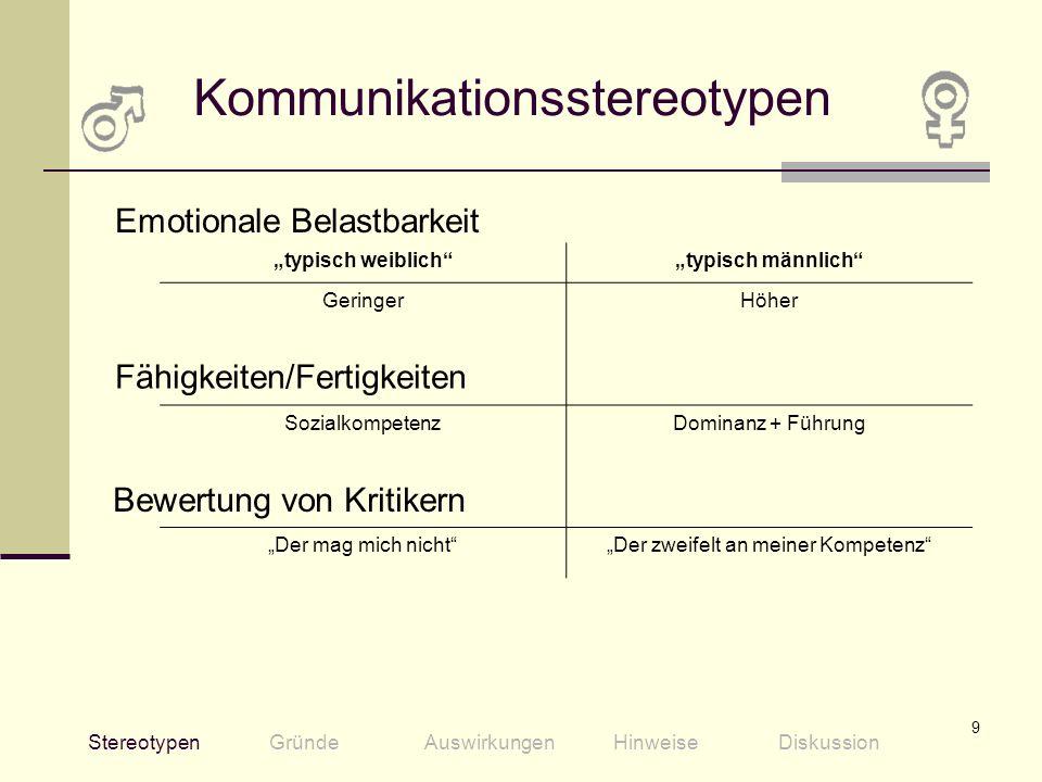 Kommunikationsstereotypen