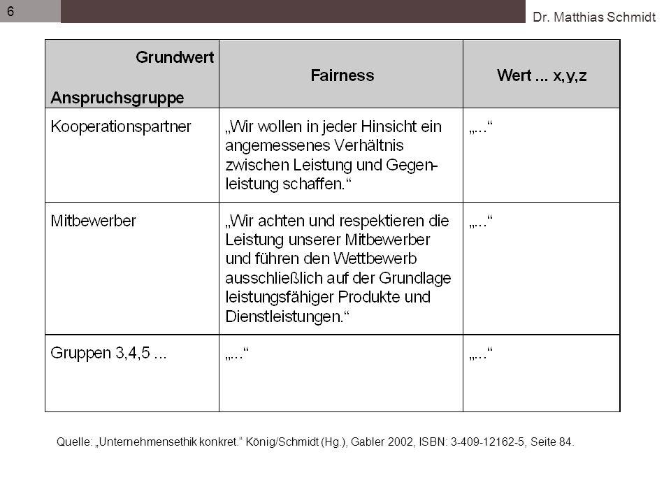 """Quelle: """"Unternehmensethik konkret. König/Schmidt (Hg"""
