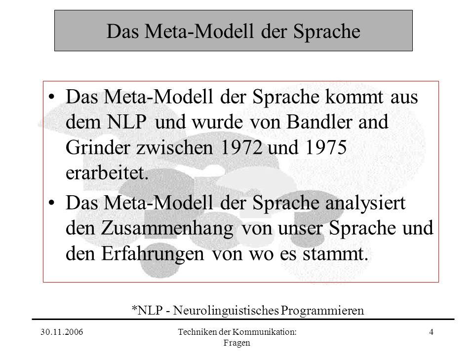 Das Meta-Modell der Sprache