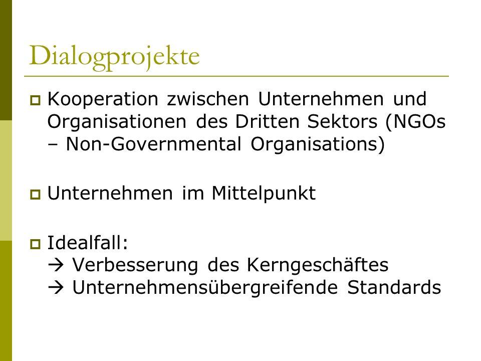 Dialogprojekte Kooperation zwischen Unternehmen und Organisationen des Dritten Sektors (NGOs – Non-Governmental Organisations)