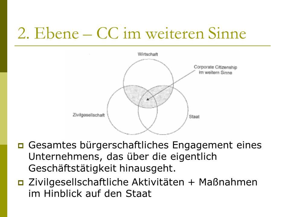 2. Ebene – CC im weiteren Sinne