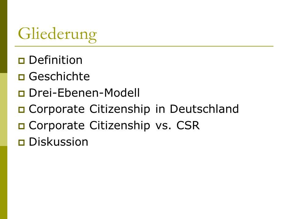 Gliederung Definition Geschichte Drei-Ebenen-Modell