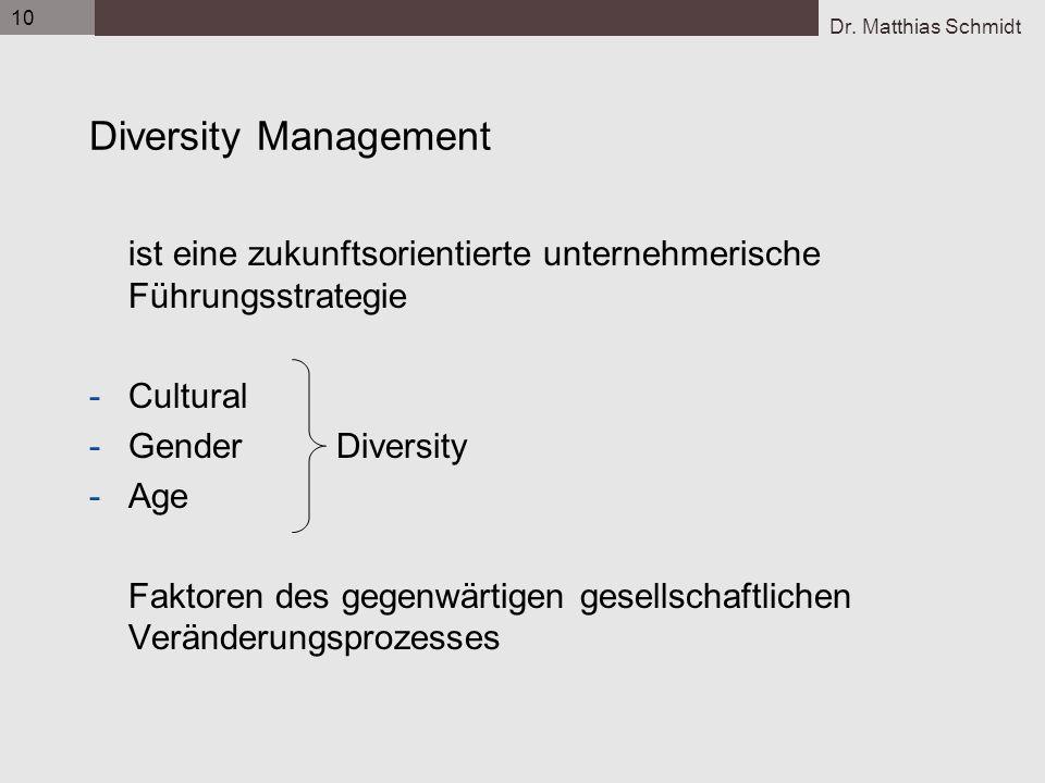 10 Diversity Management. ist eine zukunftsorientierte unternehmerische Führungsstrategie. Cultural.