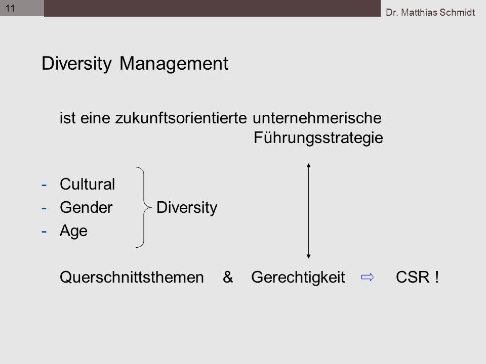 11 Diversity Management. ist eine zukunftsorientierte unternehmerische Führungsstrategie.