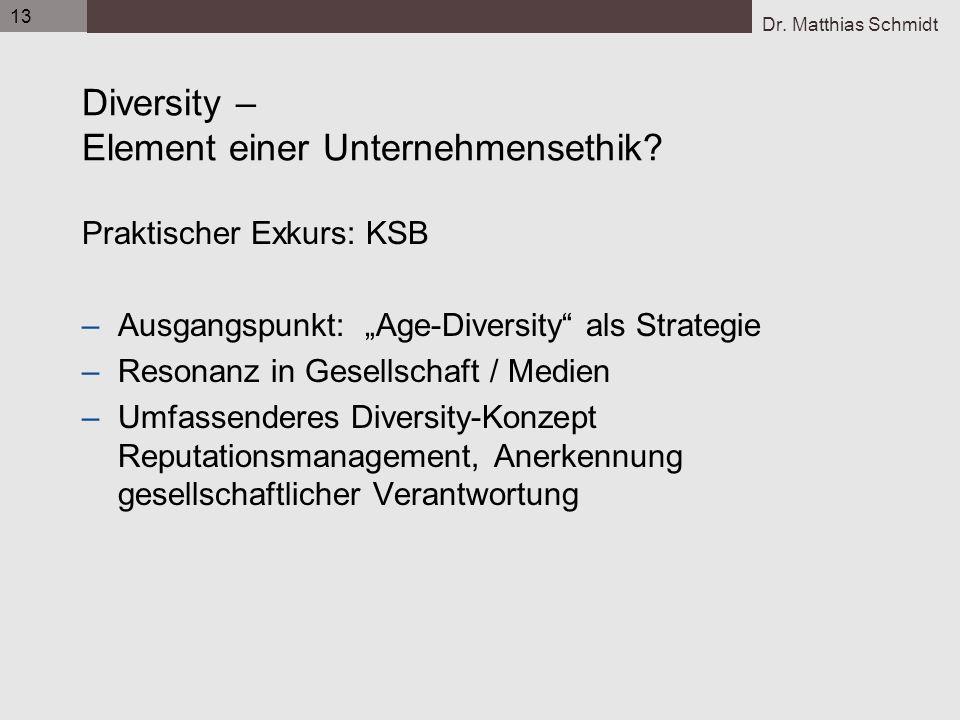 Diversity – Element einer Unternehmensethik