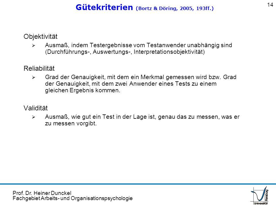 Gütekriterien (Bortz & Döring, 2005, 193ff.)
