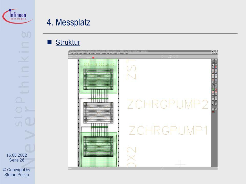 4. Messplatz Struktur