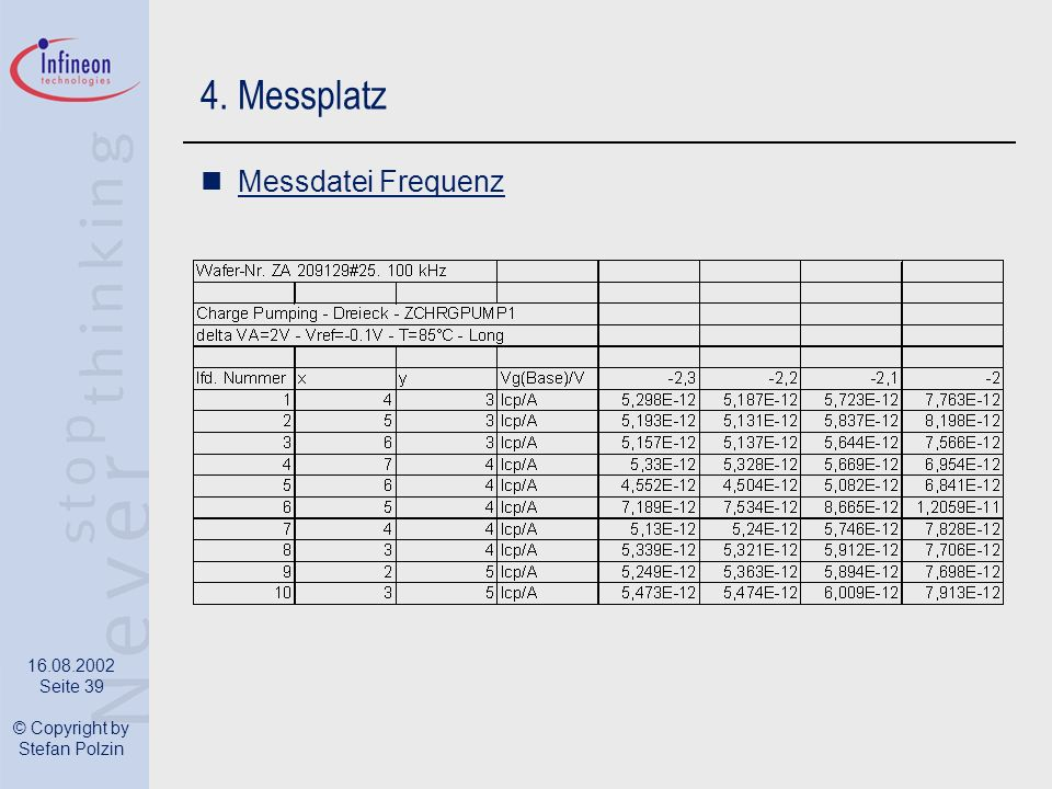 4. Messplatz Messdatei Frequenz