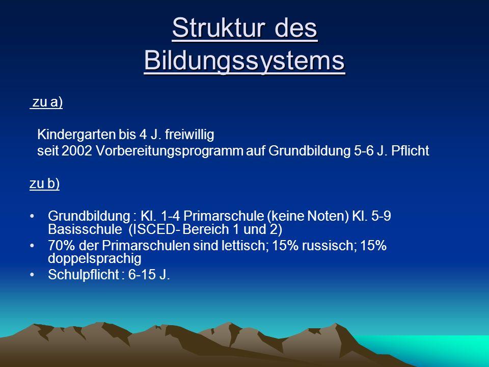 Struktur des Bildungssystems