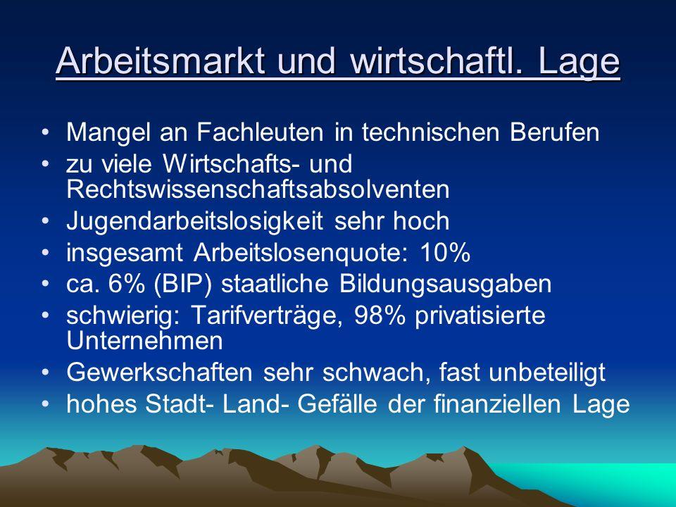 Arbeitsmarkt und wirtschaftl. Lage