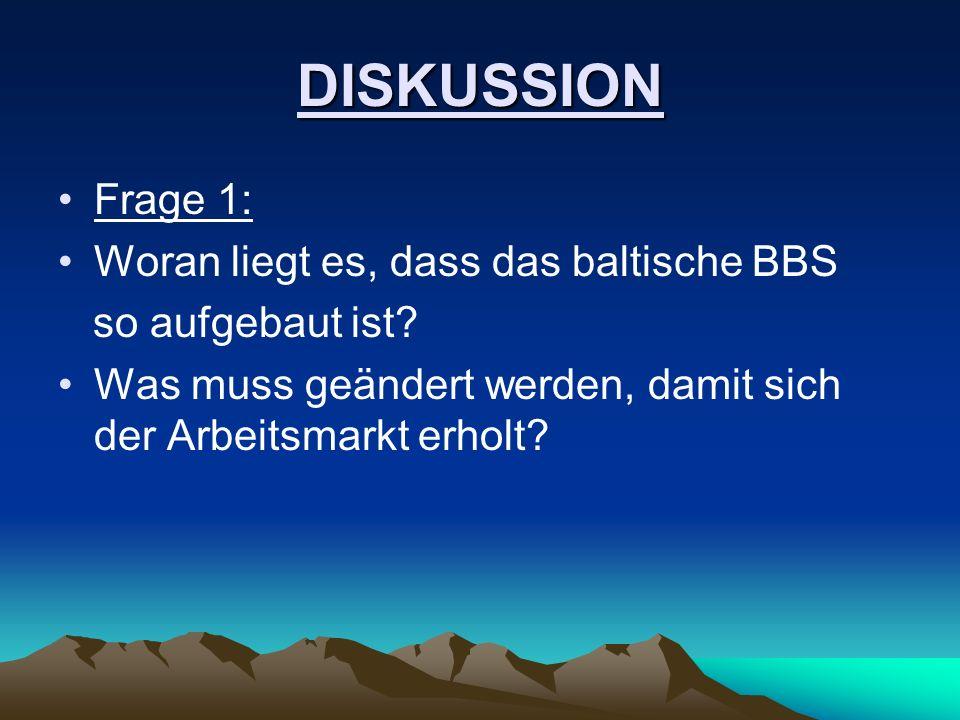 DISKUSSION Frage 1: Woran liegt es, dass das baltische BBS