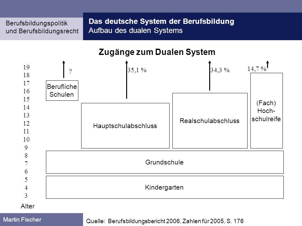 Zugänge zum Dualen System