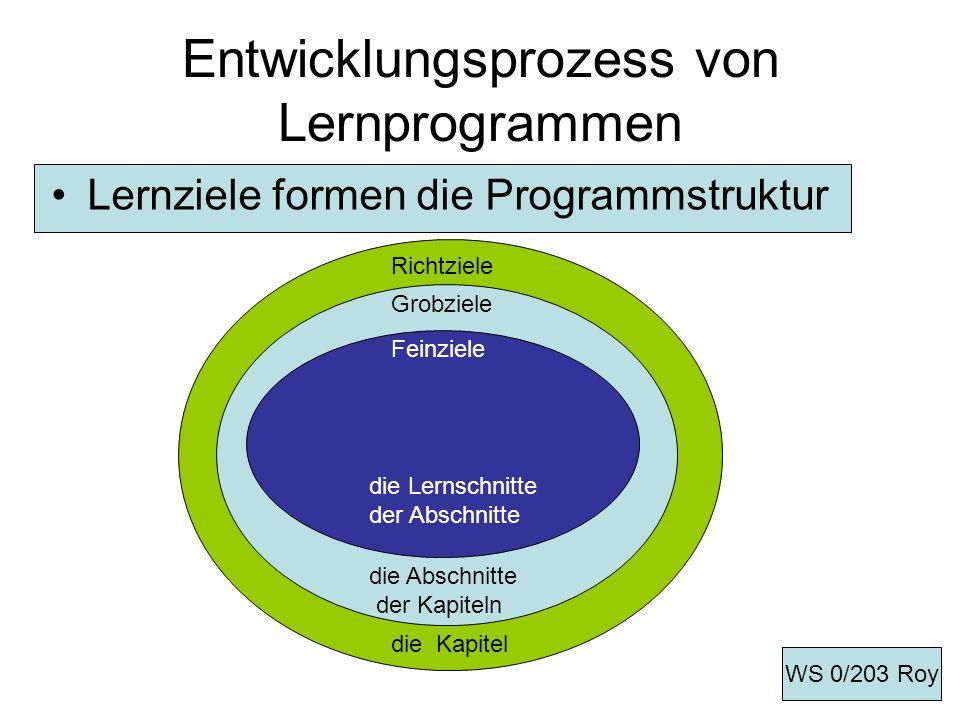 Entwicklungsprozess von Lernprogrammen