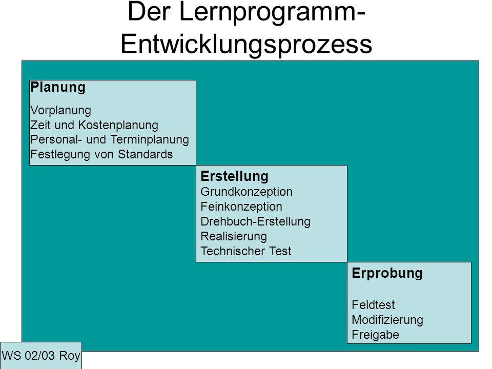 Der Lernprogramm-Entwicklungsprozess